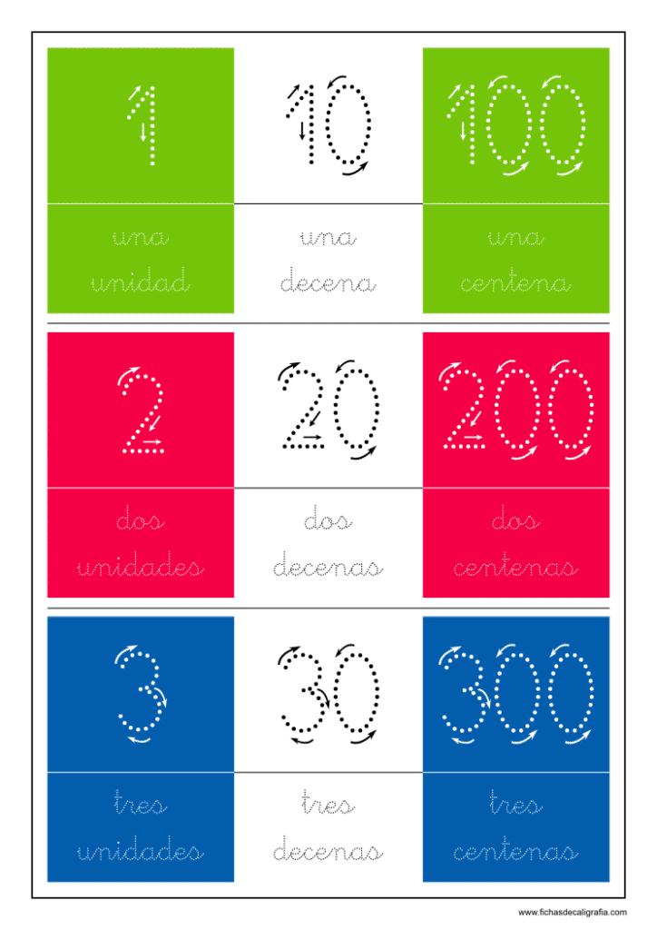 Ficha de 1-2-3 unidades, 10-20-30 decenas y 100-200-300 centenas